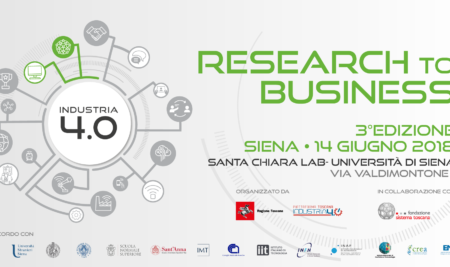 Research To Business (R2B) a Siena